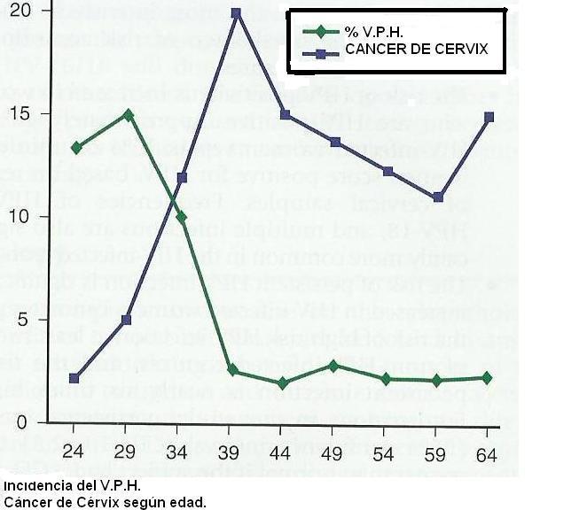 virus papiloma numero 52 cauza verucilor și a verucilor genitale